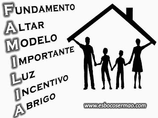 pregação sobre família