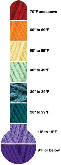 Barn To Yarn 2016 Temperature Blanket