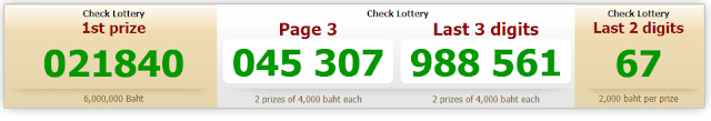 Thailand Lottery Today Live Result For 01-12-2018 | December Draw