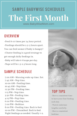 Sample Babywise Schedules for your baby's first month.