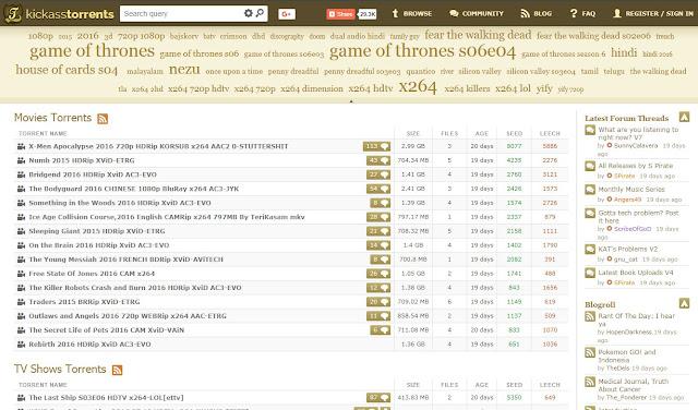 Top Torrent Websites - GetWebInfo