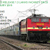RRB Recruitment 2019:1.3 lakhs vacancies to be released in February