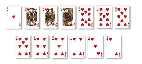 all poker card combinations