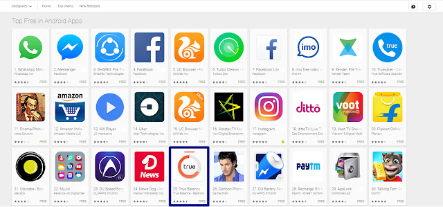 4. Google Play Store Rank