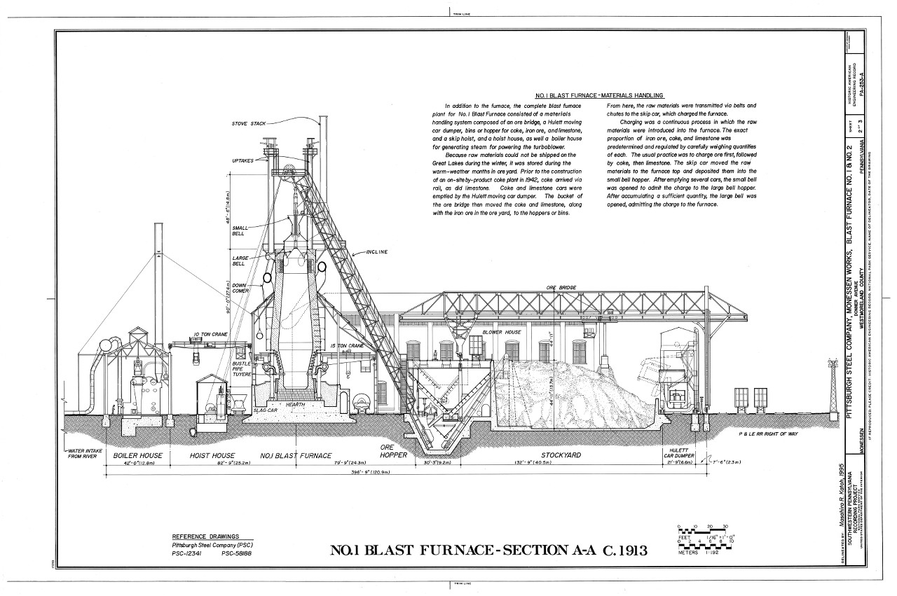 Blast Furnace Construction : Crooked river rails steel mill modeling