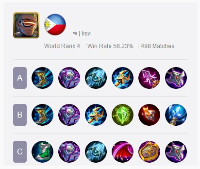 Build gear vexana GG top global by ag ken