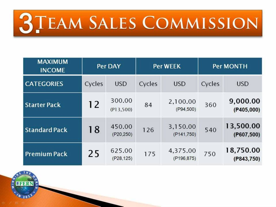 Sales Commissions Plan Oyle Kalakaari Co