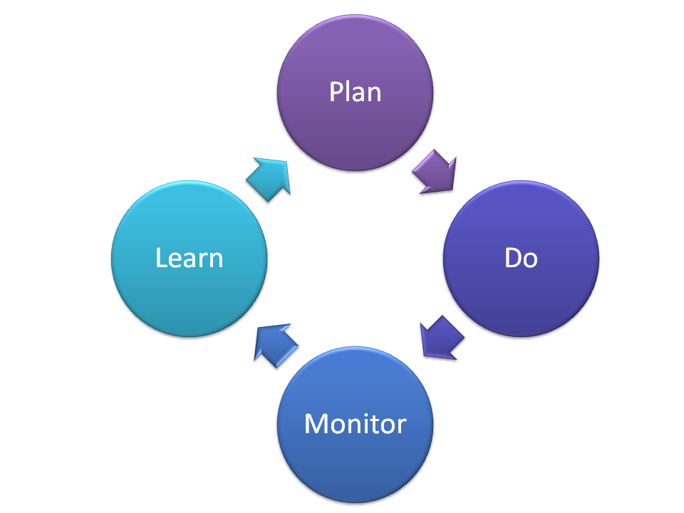 knowledge management case study with questions Case studies in knowledge management provides rich, case-based lessons  learned from several examples of actual applications of knowledge management  in.