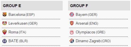 Grup E-F UCL 2015/2016