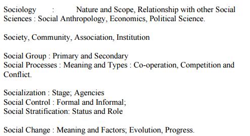 BA Sociology Guess Paper 2017