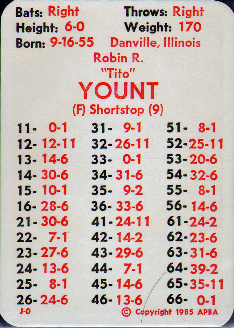 The Yount Collector 1985 Apba Game Card