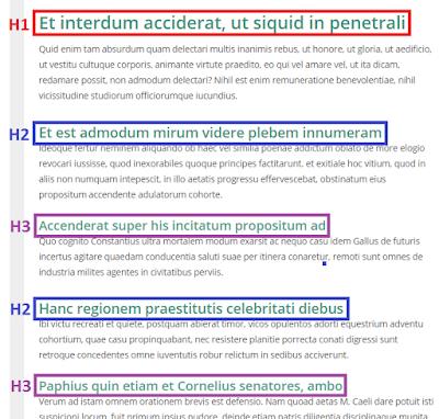 Exemple de titres correctement ordonnés : H1, H2, H3...