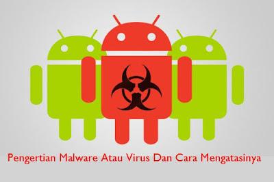 Pengertian Malware Atau Virus Dan Cara Mengatasinya