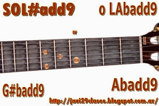 SOL#add9 = LAbadd9 acorde