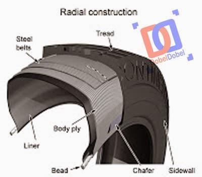 struktur Ban Radial