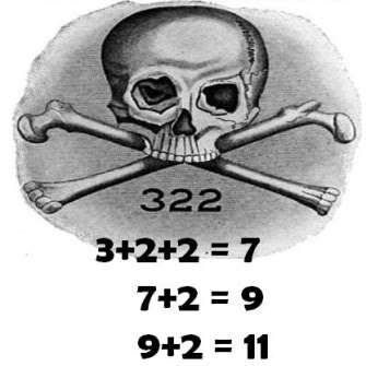 2d6e0cbd8 Torah Codes 2012 by Midbar Nesher: Skull & Bones; The Secret Society.