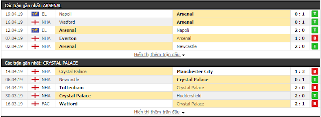Topics tagged under 1 on Learn Arsenal3