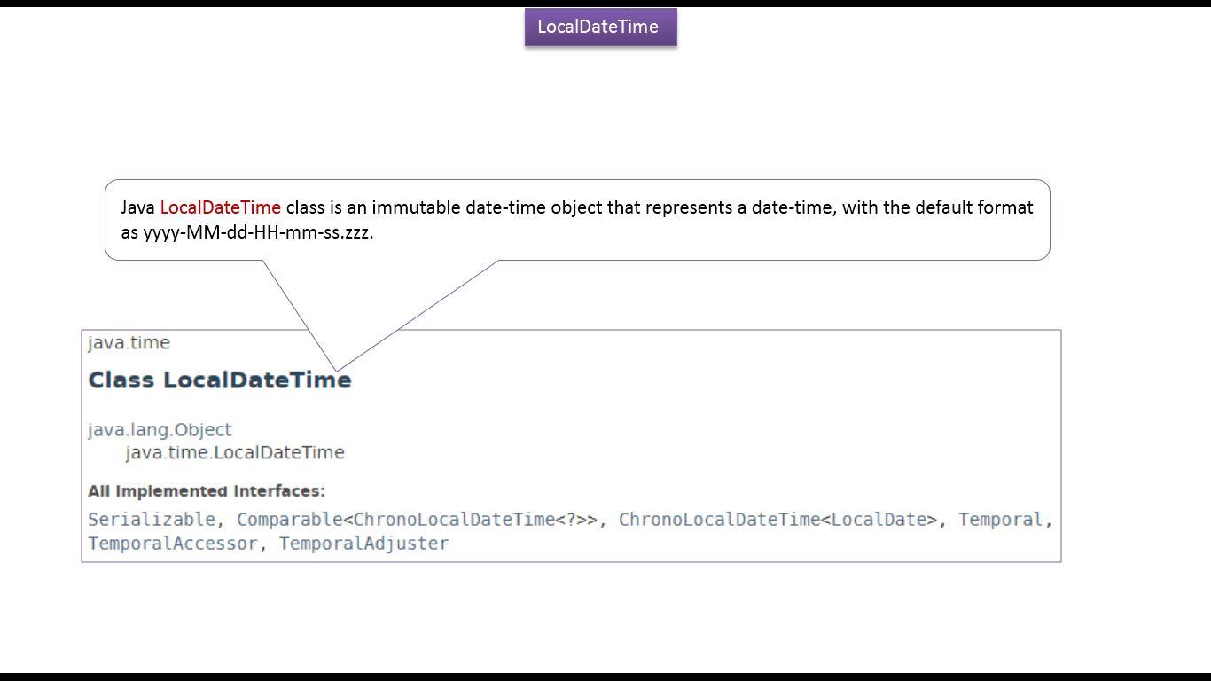 JAVA EE: Java 8 LocalDateTime Class Introduction   Java 8