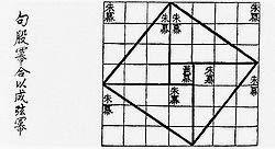 Pat'sBlog: Vedic Sulba Sutras, The Pythagorean Theorem