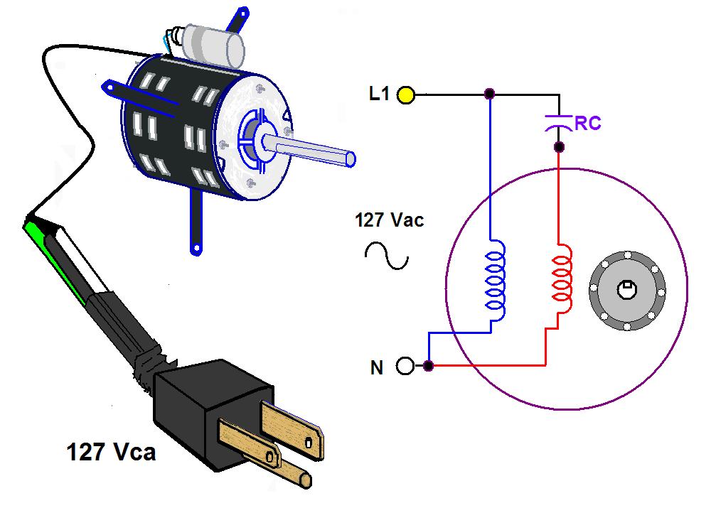 coparoman  motor el u00e9ctrico con capacitor permanente
