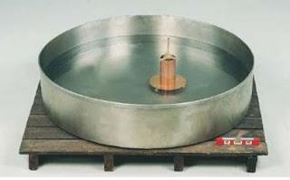 Evaporation Pan Standar NEMA
