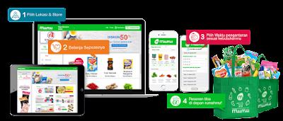 Langkah Mudah Belanja di Supermarket Online Jakarta