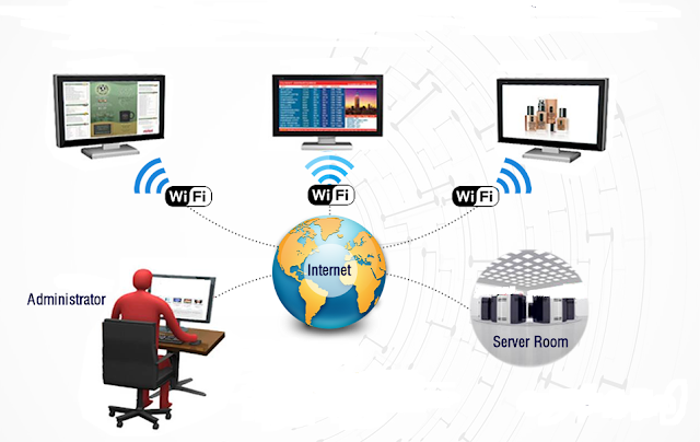 Hệ thống quản lý tập trung cho màn hình quảng cáo tiện lợi