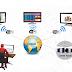 Hệ thống quản lý tập trung cho màn hình quảng cáo