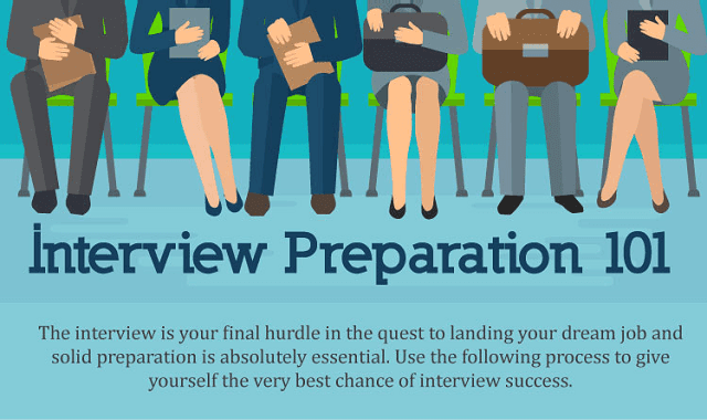 Interview Preparation 101