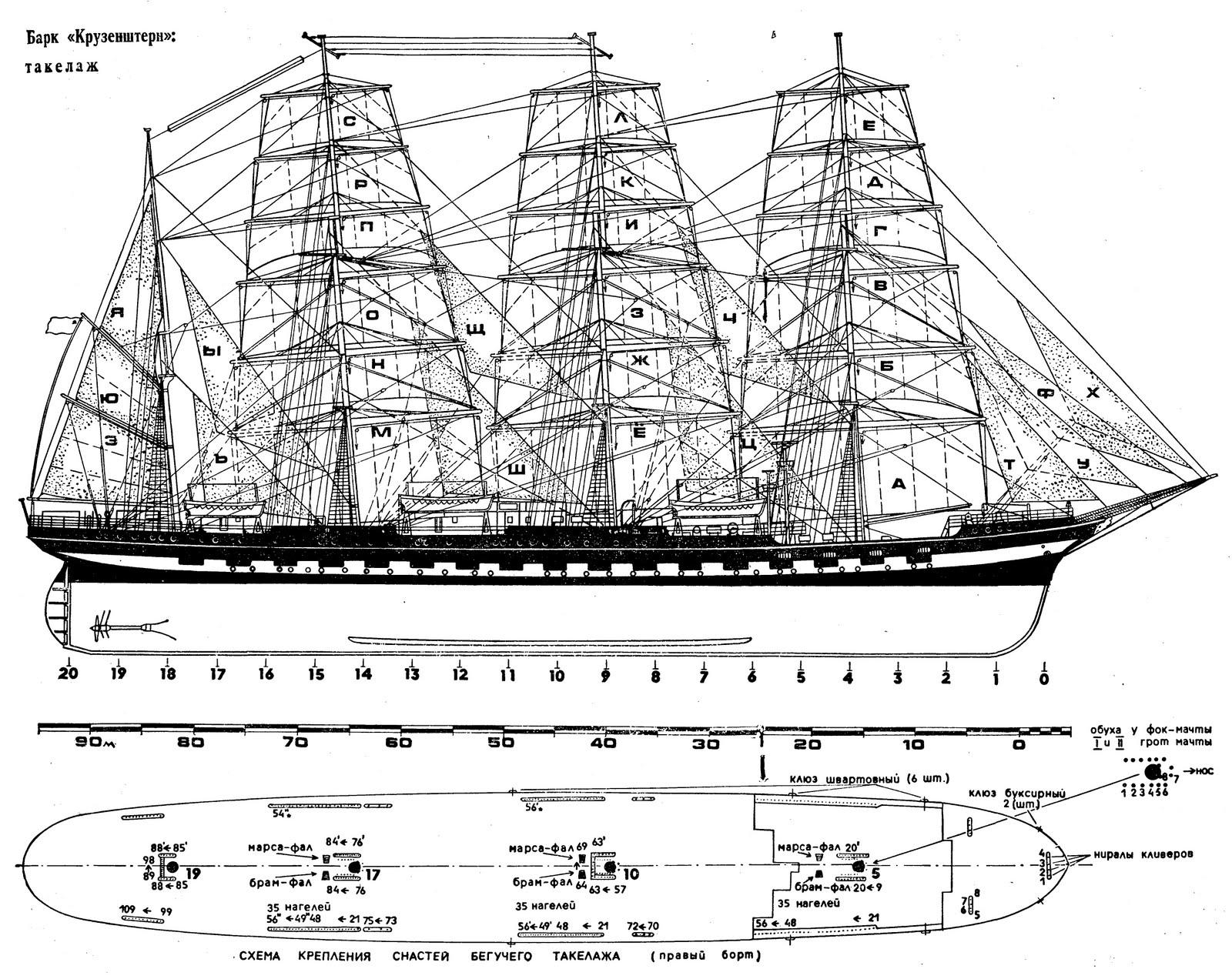 Anciens Navires Zeemacht
