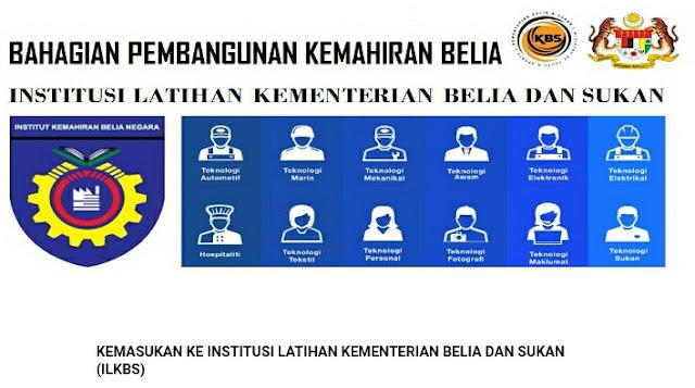 Syarat Kelayakan Permohonan ILKBS (IKBN) 2018
