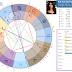 Kim Kardashian y su éxito
