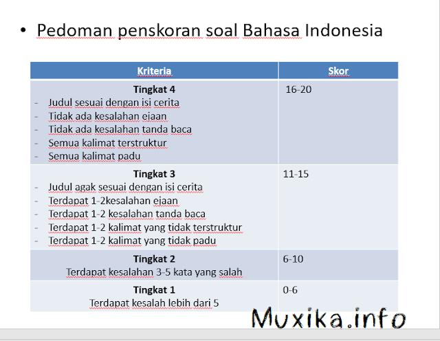 Pedoman penskoran soal essay Bahasa Indonesia