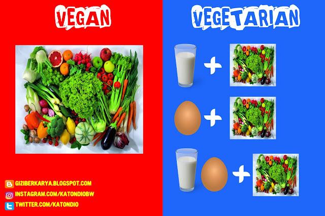 Seberapa Sehatkah Menjadi Seorang Vegan?