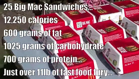 Homem barbudo come 17 Big Macs em 1 hora - Numeros do desafio