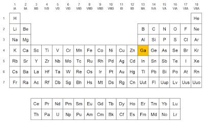 Qumicas el galio localizacin del galio en la tabla peridica urtaz Choice Image