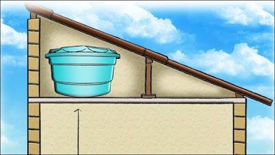 telhado com caixa d'água embaixo