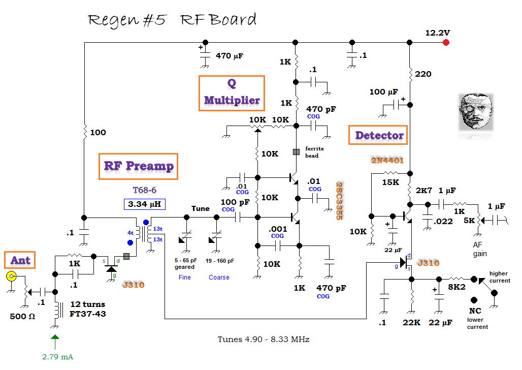 Regen #5 RF Board Schematic