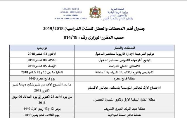 جدول لأهم المحطات والعطل وَفق المقرر الوزاري بشأن تنظيم السنة الدراسية 2018/2019