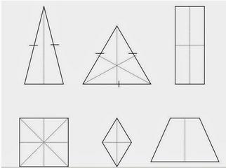 Pengertian dan Macam-macam Simetri pada Bangun Datar