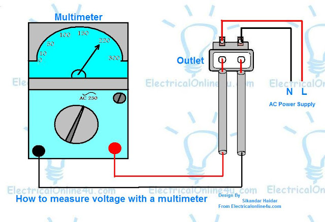 how to measure voltage with a multimeter