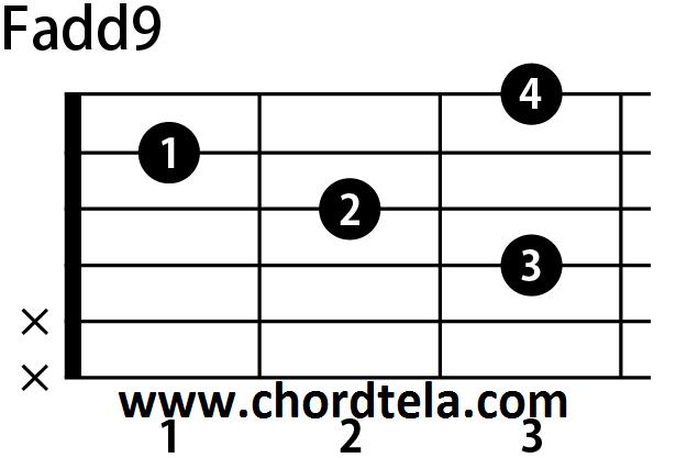 Kunci Gitar Air Supply Without You Chord Dasar Kunci Gitar Lirik