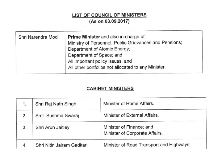 Cabinet Mantri List Of India In Hindi | Mail Cabinet