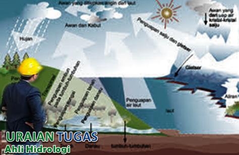 Uraian Tugas Dan Tanggungjawab Ahli Hidrologi.