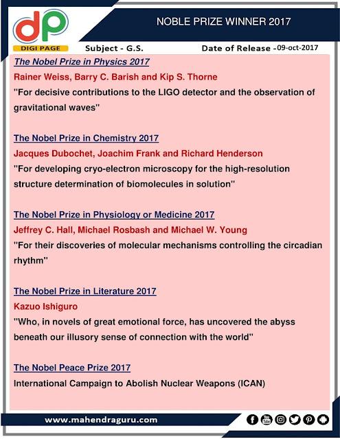 DP | IB ACIO Special - Noble Prize - 2017 | 09 - 10 - 2017
