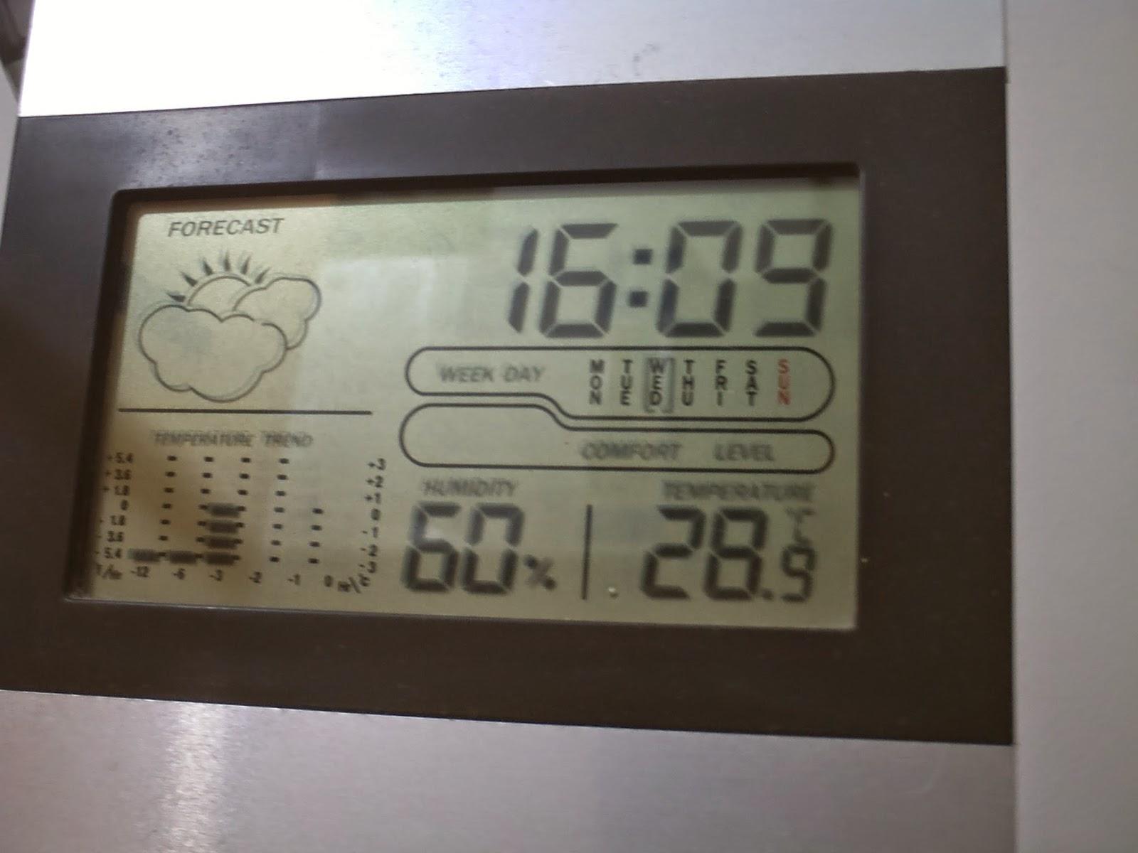 Il caldo dei giorni scorsi