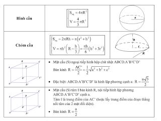 trọn bộ công thức giải nhanh toán hình và ứng dụng