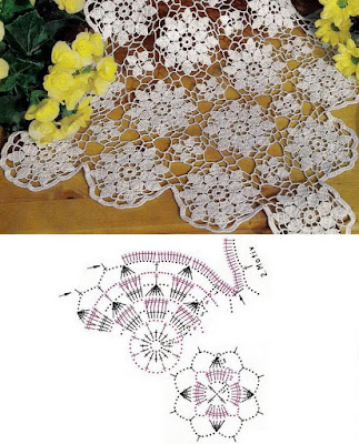 Free crochet pattern of Queen-Anne's Lace-Motif, flower motif, Vintage