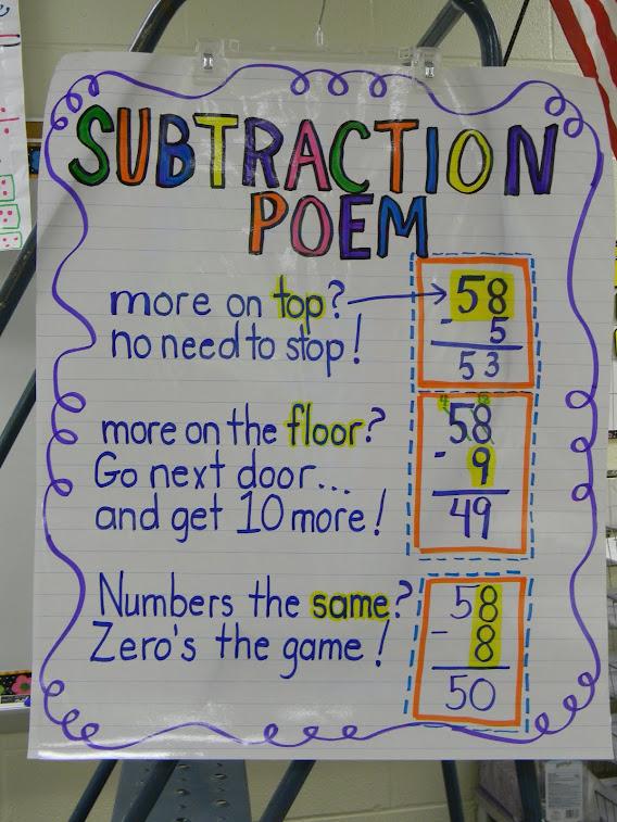 blog%2Bpics%2B013  Th Grade Math Worksheets Fractions on 5th grade math fractions, 4th grade multiplication worksheets, super teacher worksheets fractions, 4th grade addition worksheets, 4th grade common core mathematics, 4th grade science worksheets, first grade math fractions, equivalent fractions, 4th grade work sheets, adding fractions, fractions worksheets fractions, 4th graders, 4th grade division worksheets, scale factor with fractions, teaching fractions, multiplication worksheets fractions,
