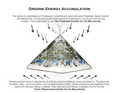 cara kerja orgonite yin yang
